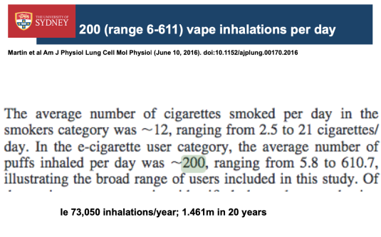 Vapers av 200 puffs a day